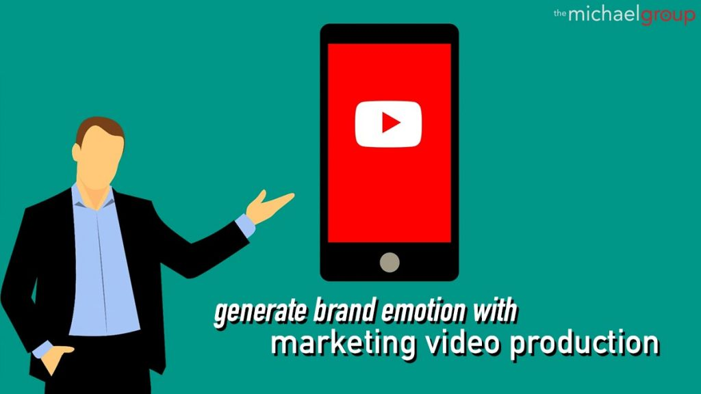 Marketing Video Production